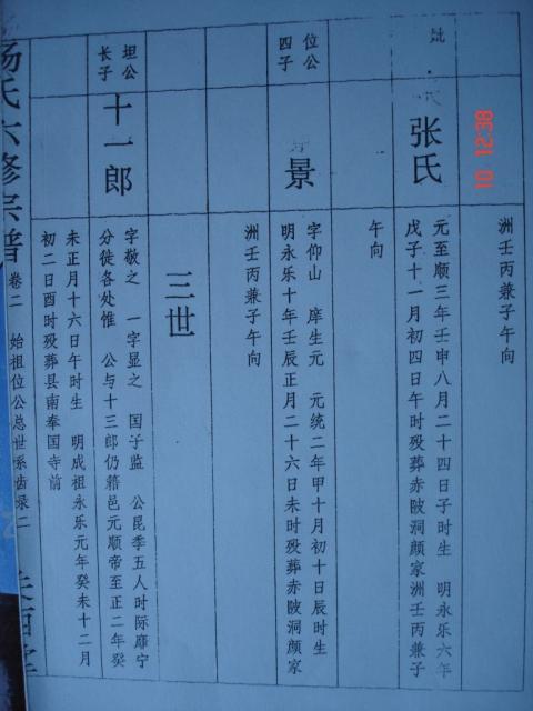杨氏家谱(由网友ywm1210提供)-4